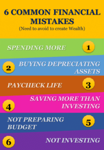 6 common financial mistakes