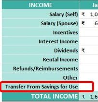 Transfer from savings for use
