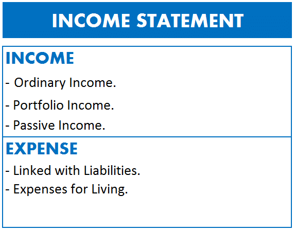 Personal Income statement for financial health